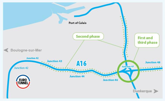 Eurotunnel Le Shuttle Freight